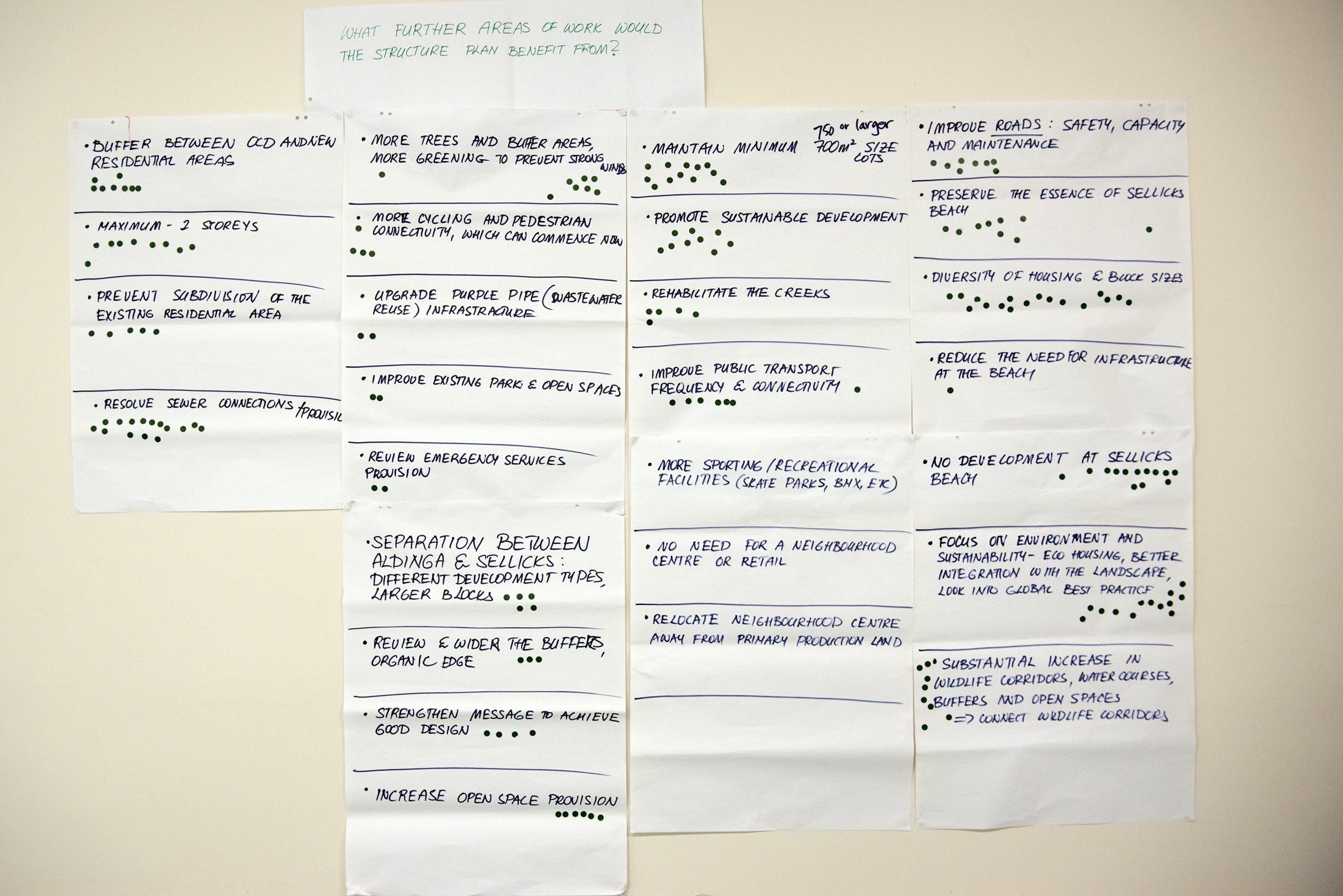 Community Workshop 2 Priorities.jpg