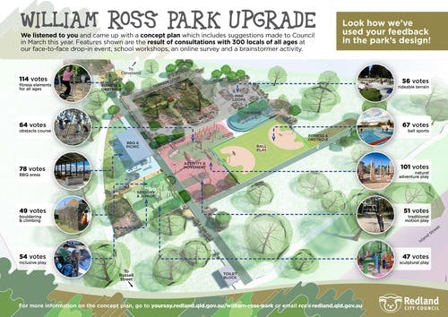 William Ross Park