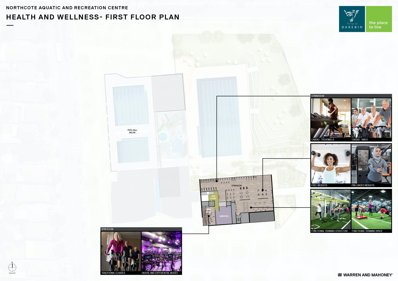 NARC Health and Wellness - first floor.jpg