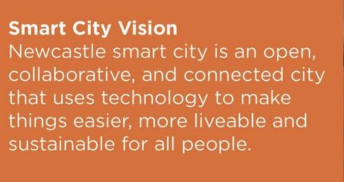 Smart City Vision