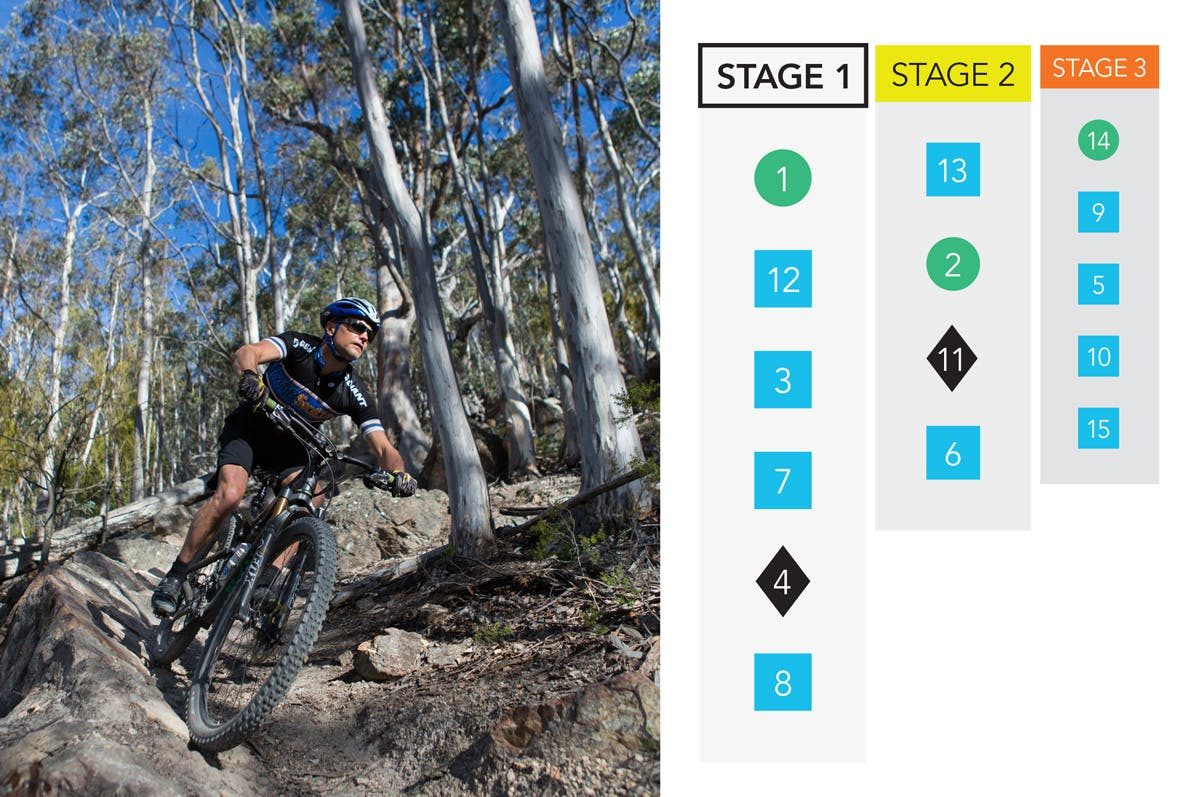 Riding-the-Mountain-Stages.jpg