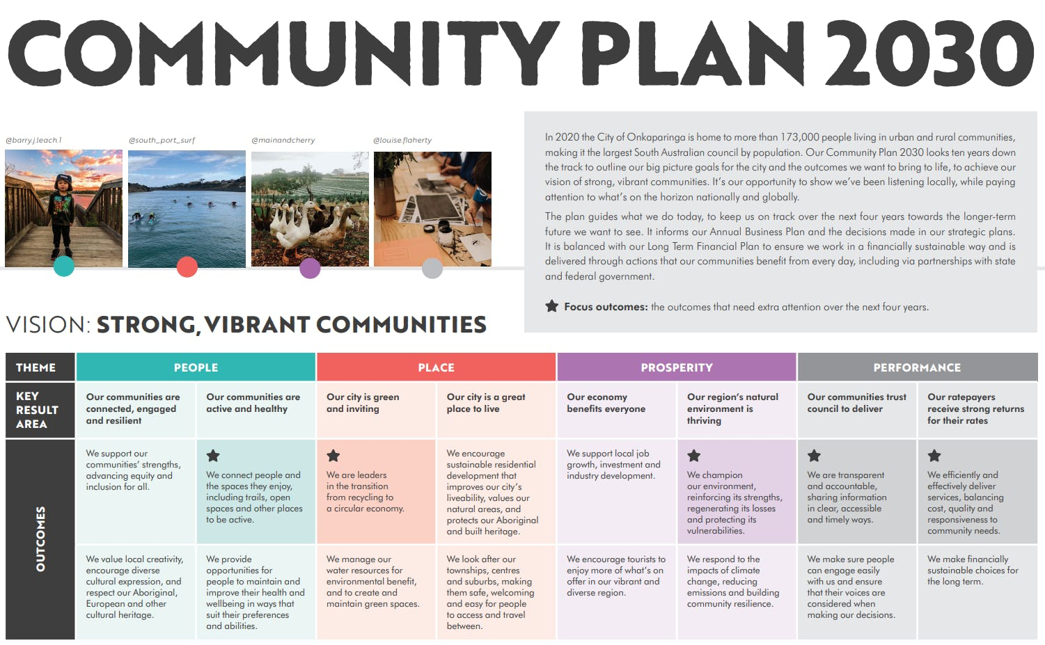 Community Plan 2030 - Plan on a page.PNG