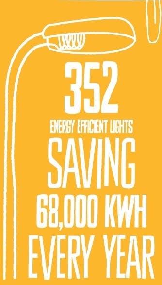 Lg Energy