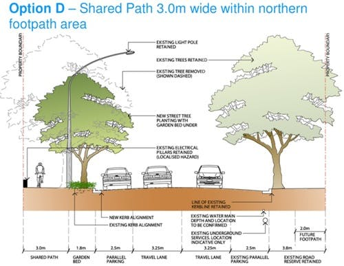 Howard Avenue Shared Path Option D   December 2017