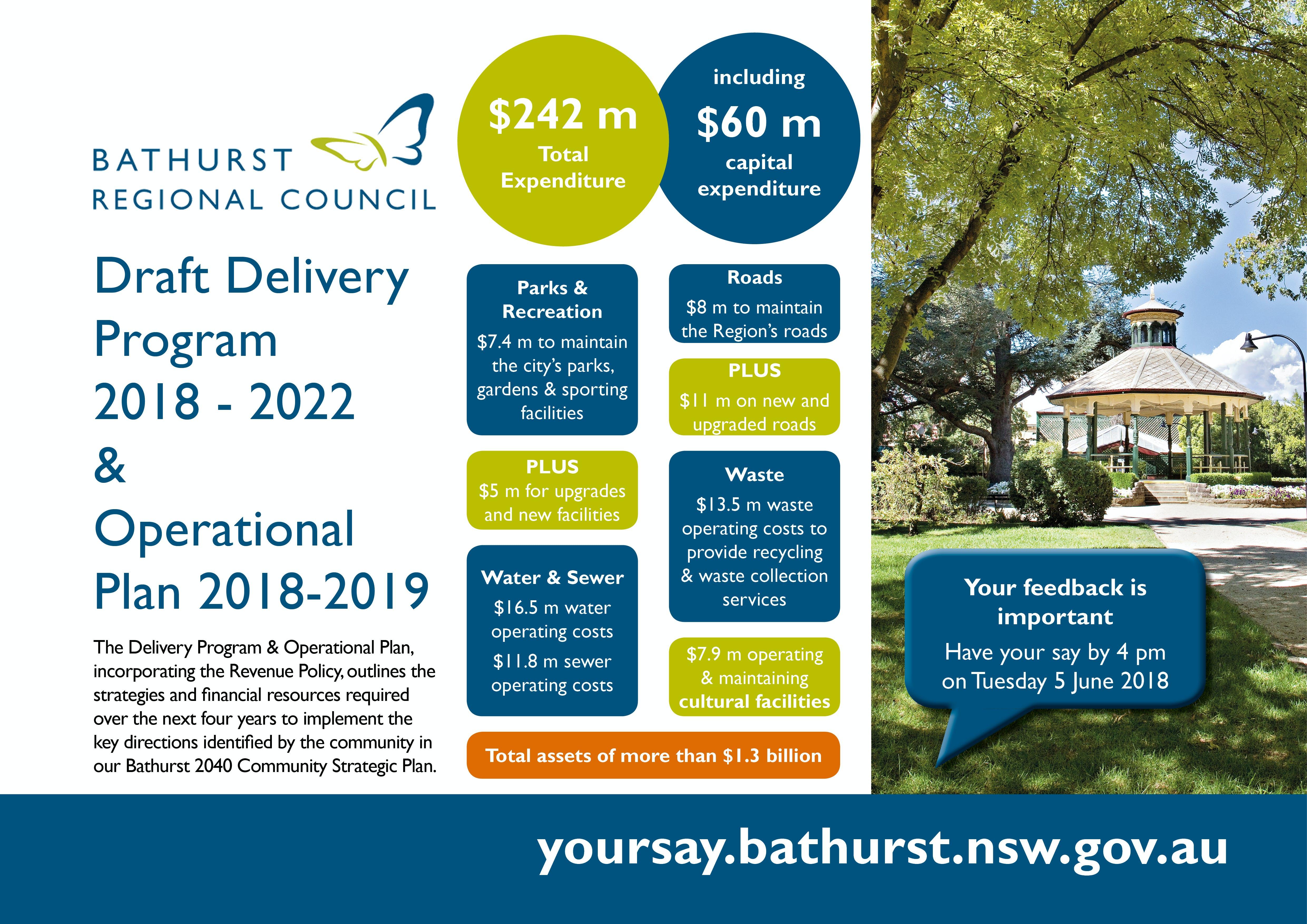 Budget 2018-2019