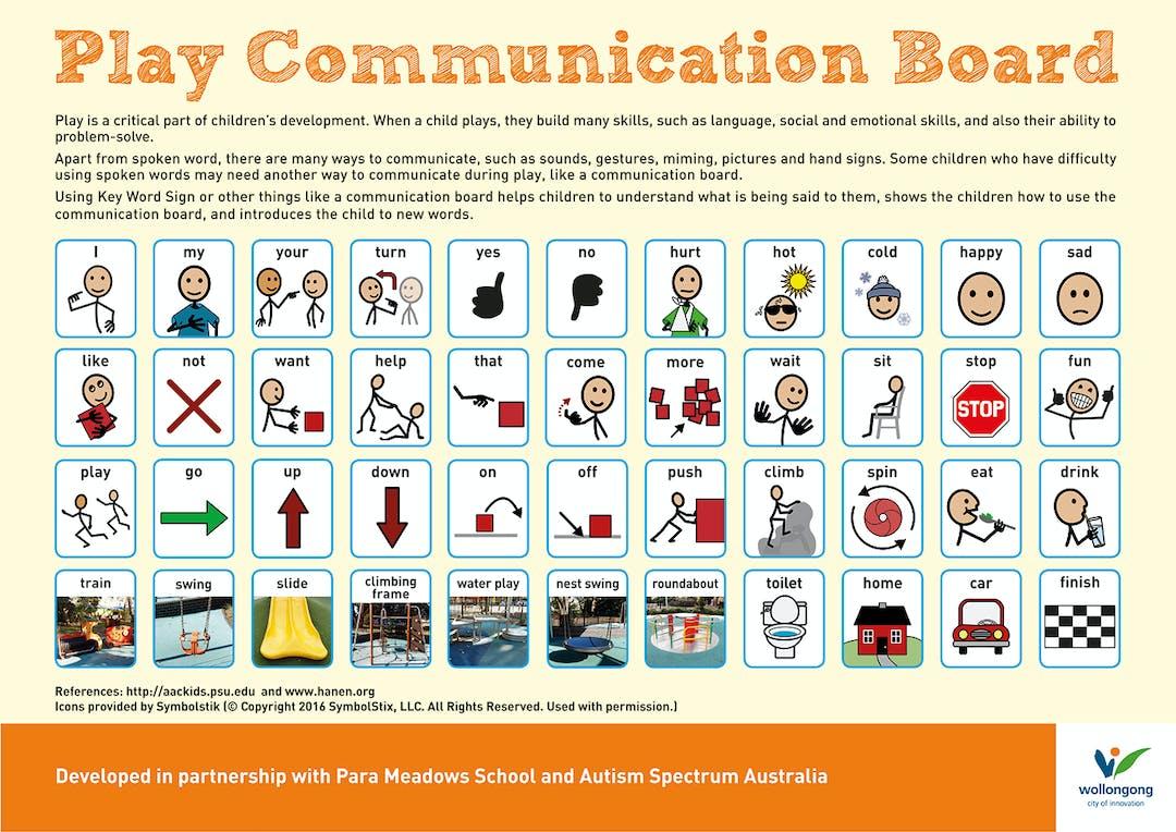 Luke's communication board