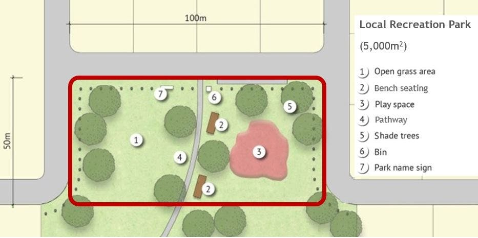 Example Local Park Plan