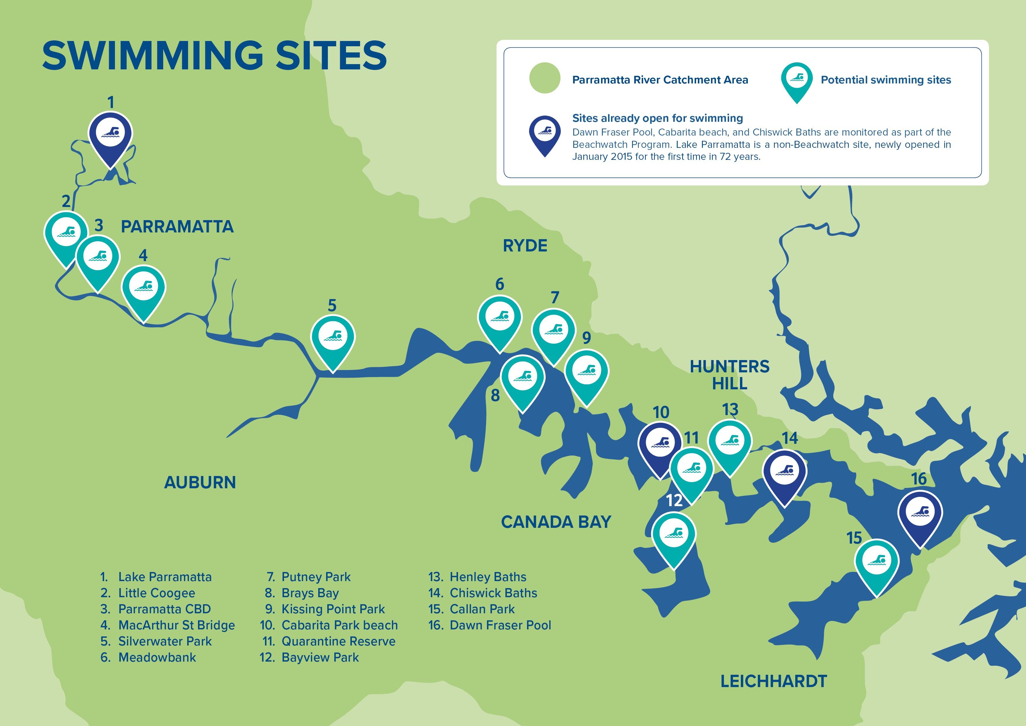 Potential Swim Site Map August 2018