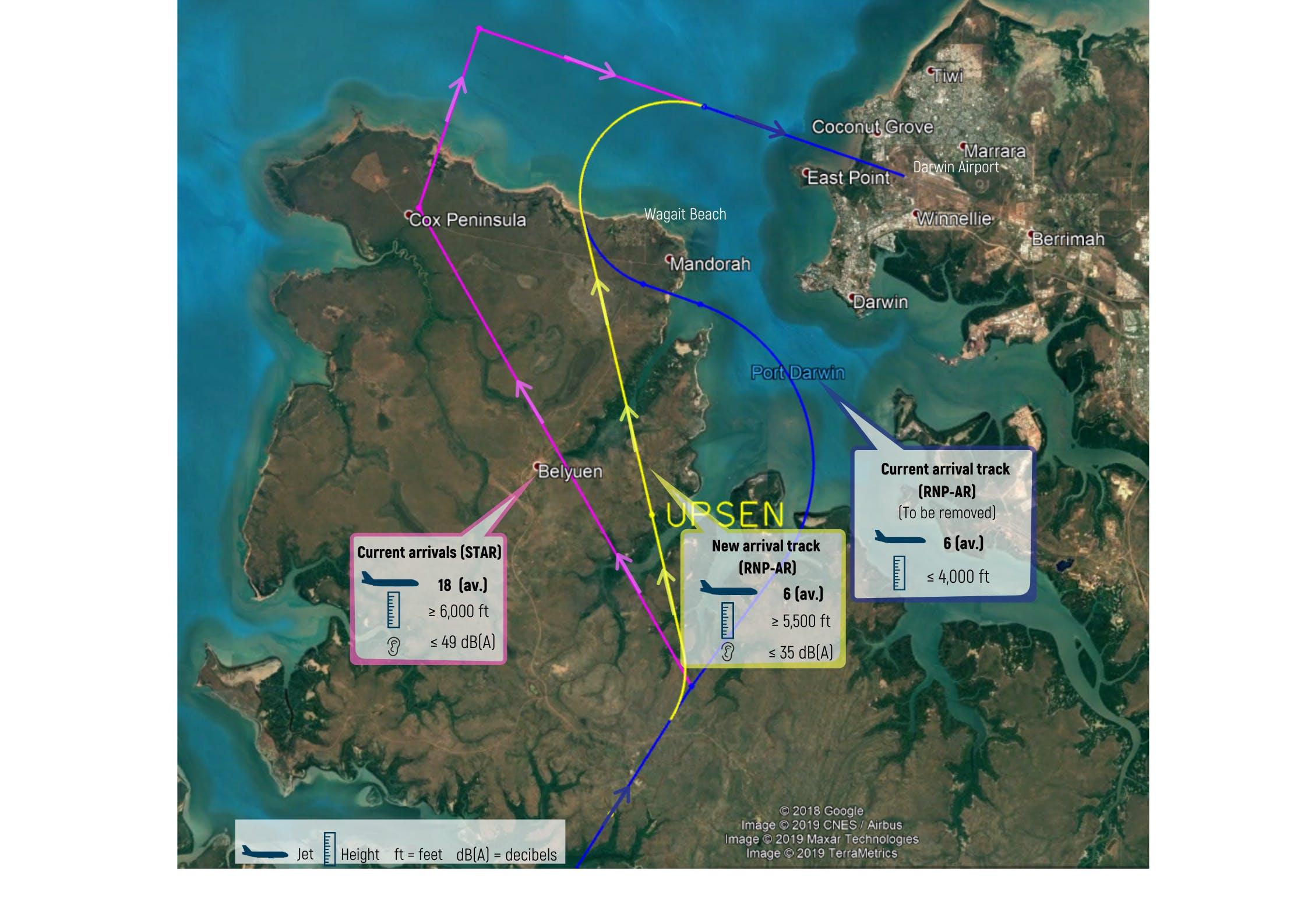 Darwin Airport Changes to Arrival Procedures