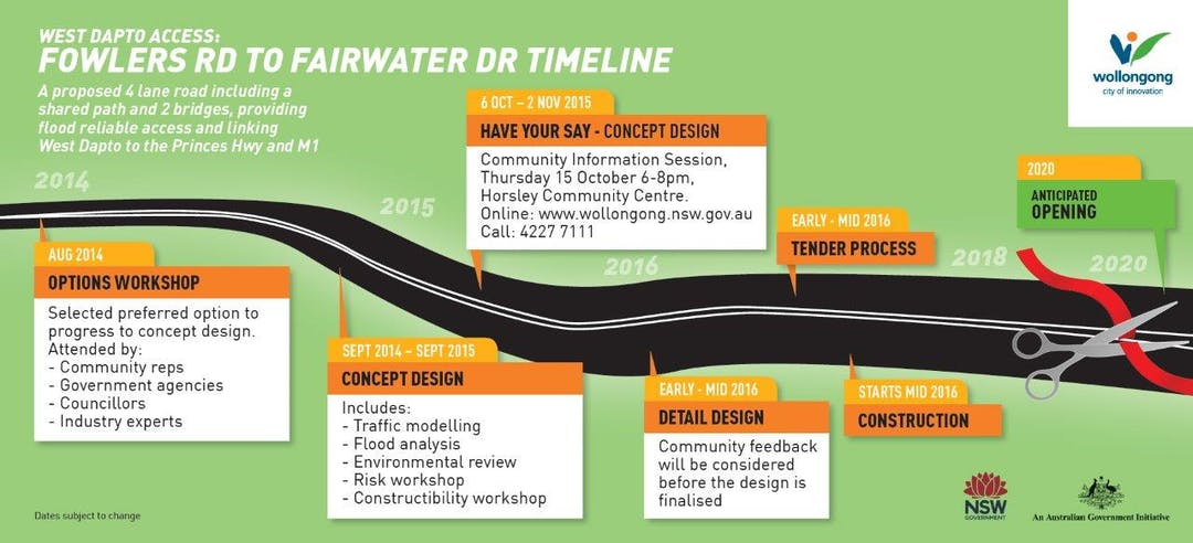 Fowlers to fairwater insert