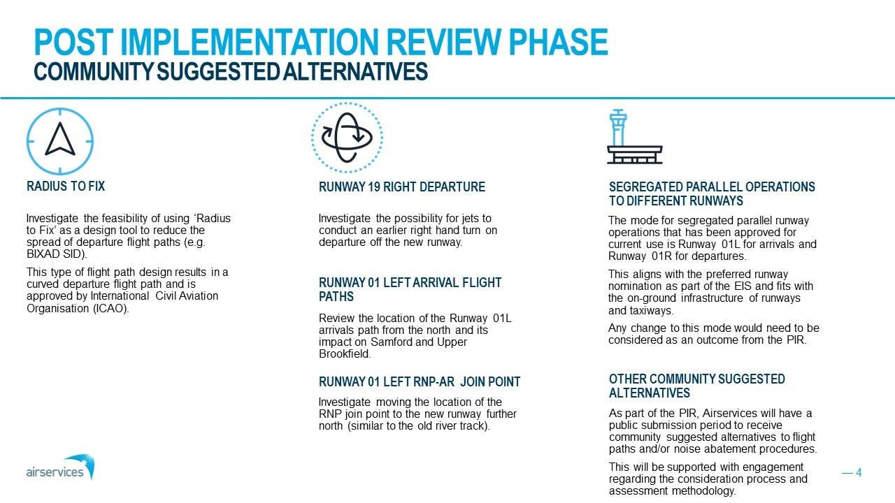 Brisbane Aiport runway operations optimisation and PIR (March 2021)-PIR.JPG