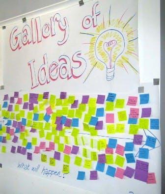 Community Engagement 2030 Gallery