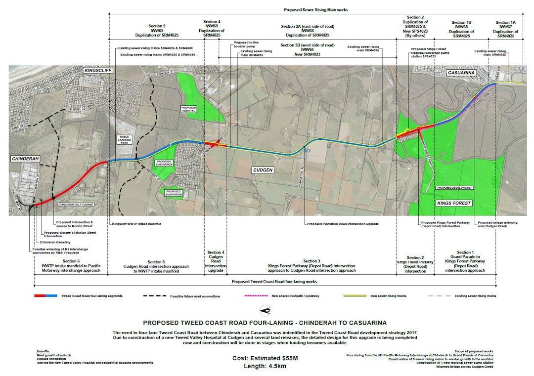 Tweed Road Development Strategy - four-laning Tweed Coast Road