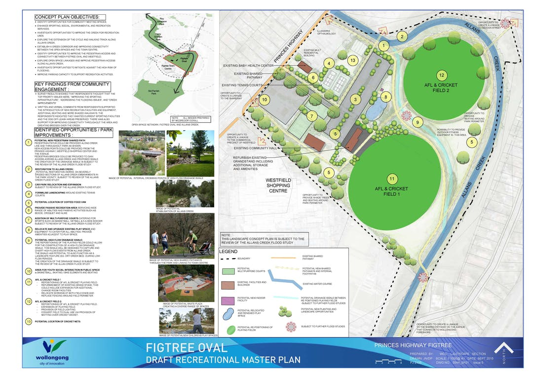Figtree Oval Draft Recreational Master Plan
