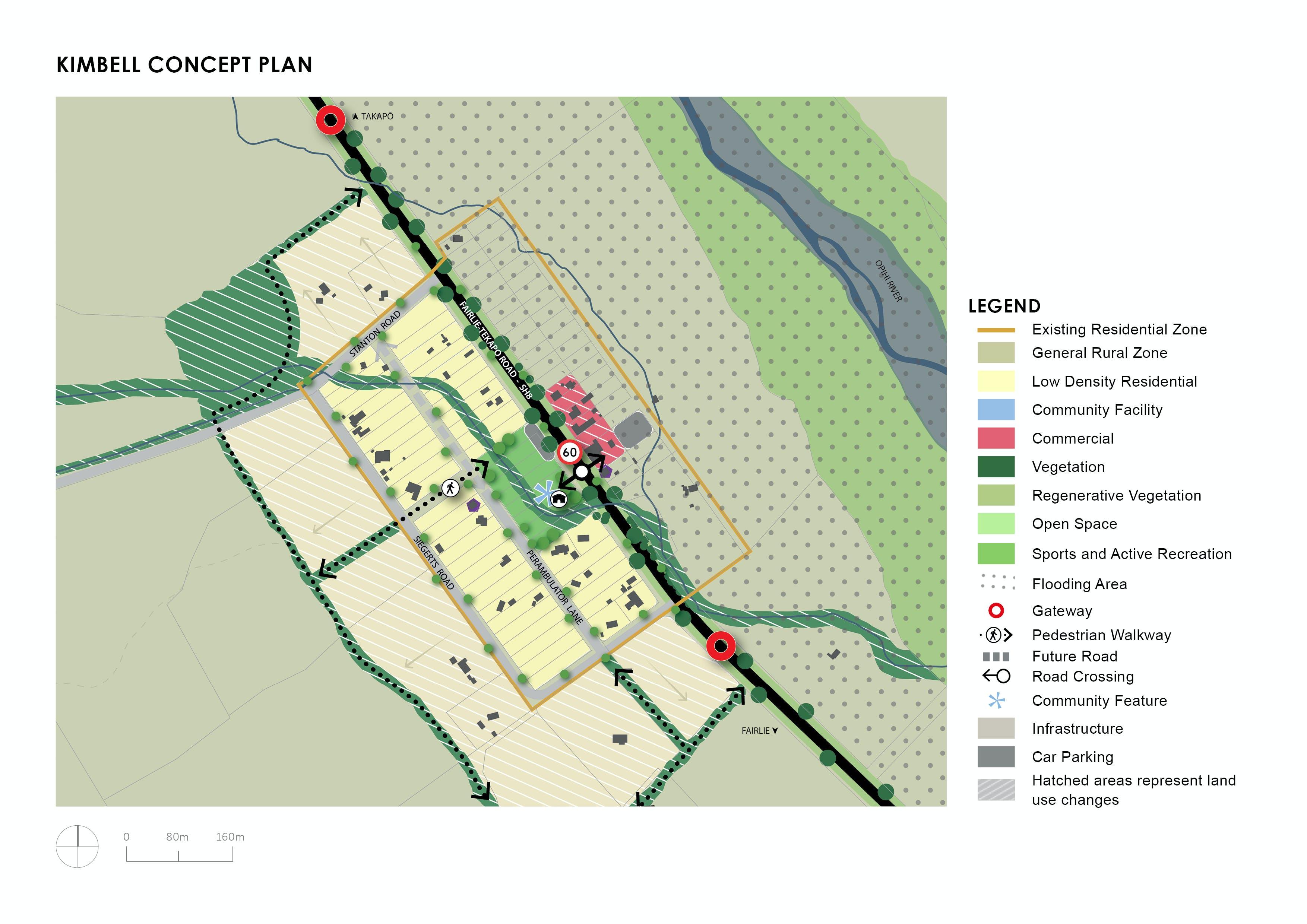 Kimbell Concept Plan