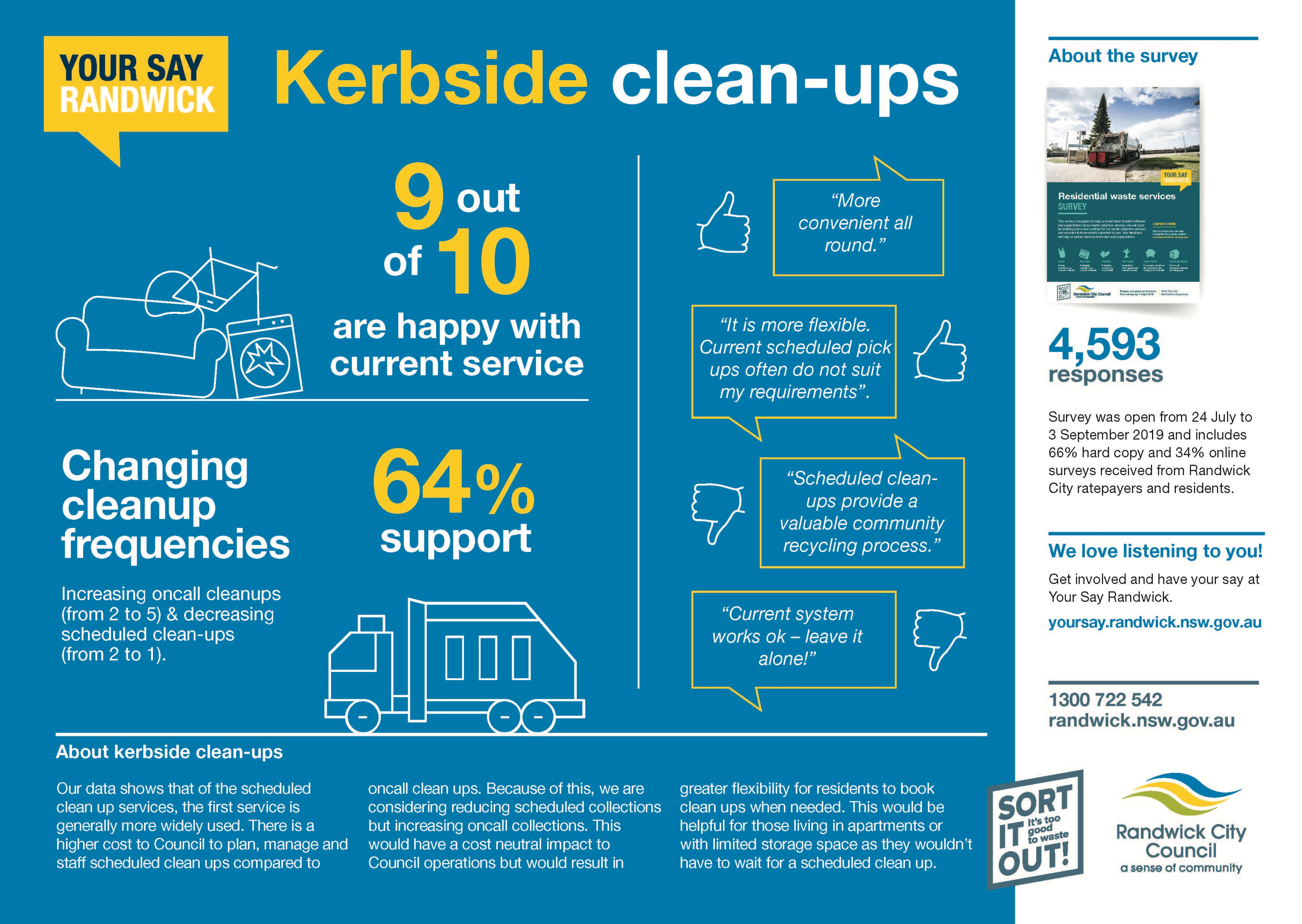 Waste Services consultation outcomes_Page 1