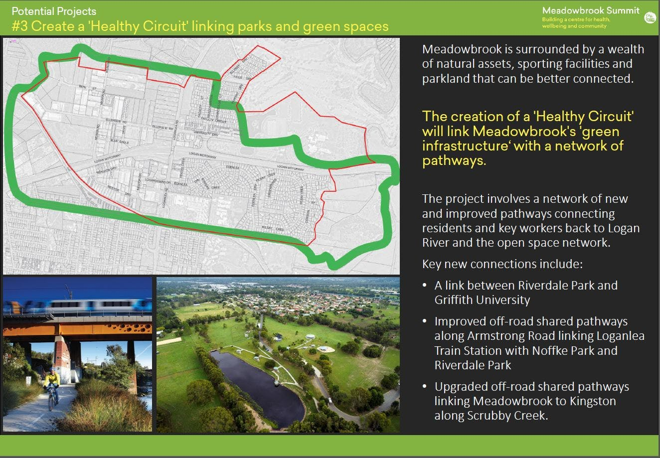 3. Create a 'Healthy Circuit' linking parks and green spaces