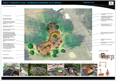 draft Dunbogan Reserve Concept