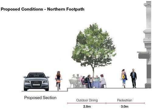 Proposed Conditions   Northern Footpath