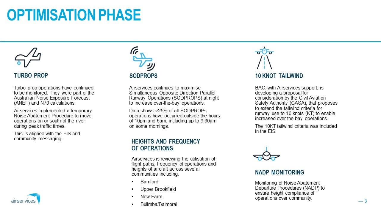 Brisbane Aiport runway operations optimisation and PIR (March 2021)-Optimisation.JPG
