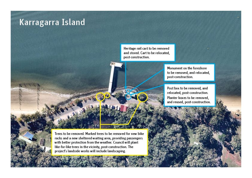 Karragarra Island - Removal/relocation plan