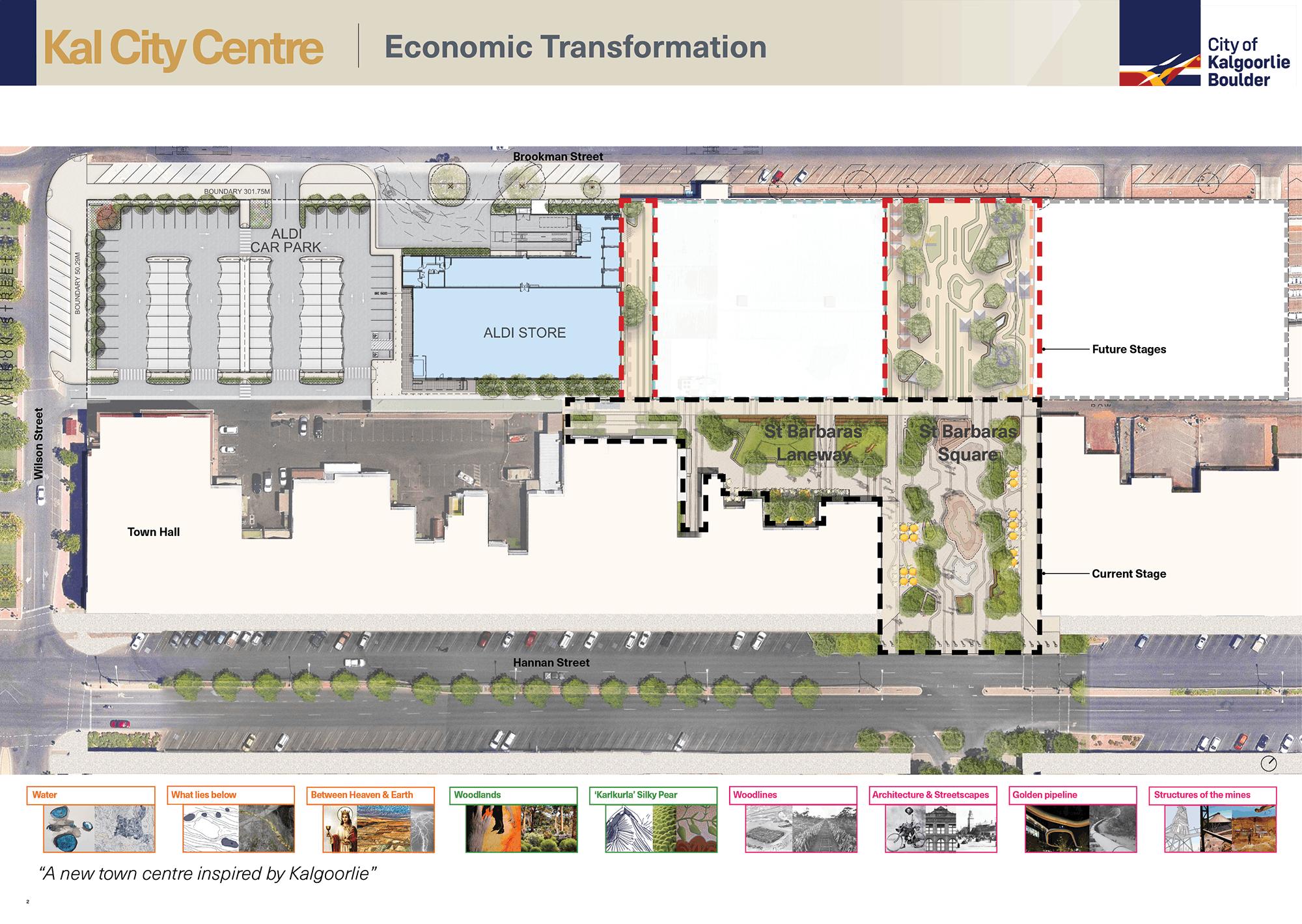 Kal City Centre - Render 02