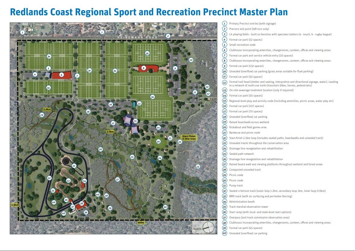 Master Plan.PNG