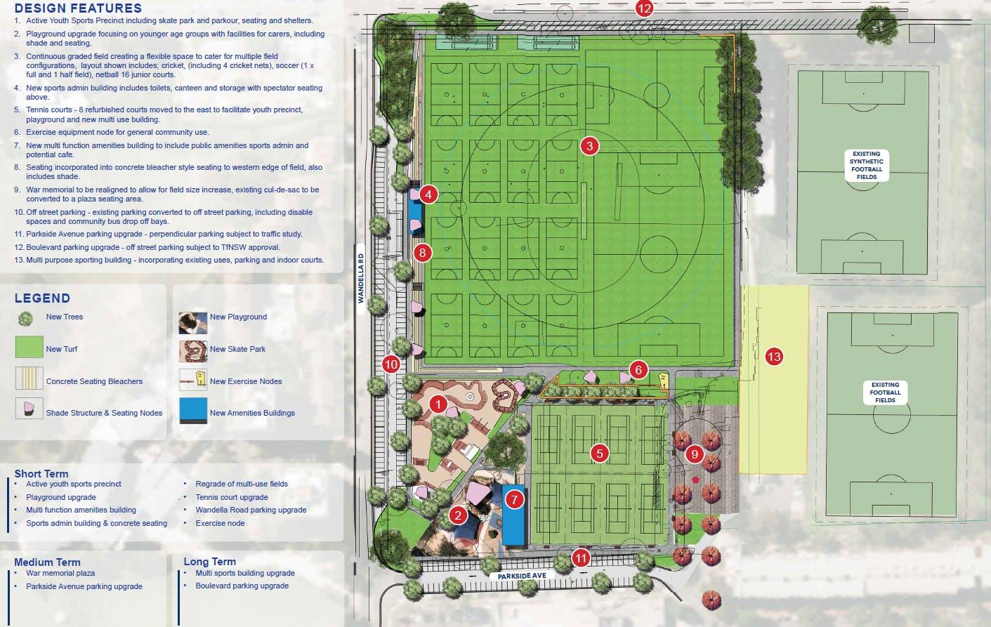 July 2021 Seymour Shaw draft masterplan image.PNG