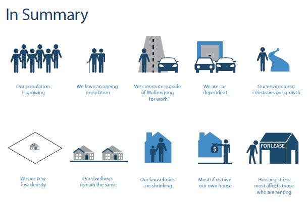Housing Our Community Summary 2017