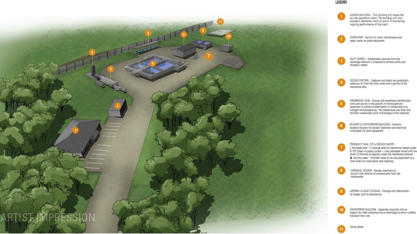 Cedar Grove WWTP_artists impression
