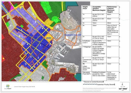 Suggested planning scheme amendments