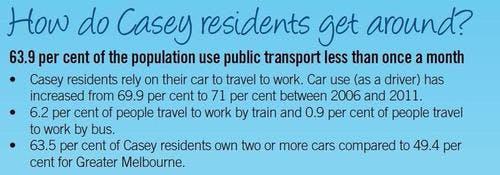 Caseys Transport Behaviour
