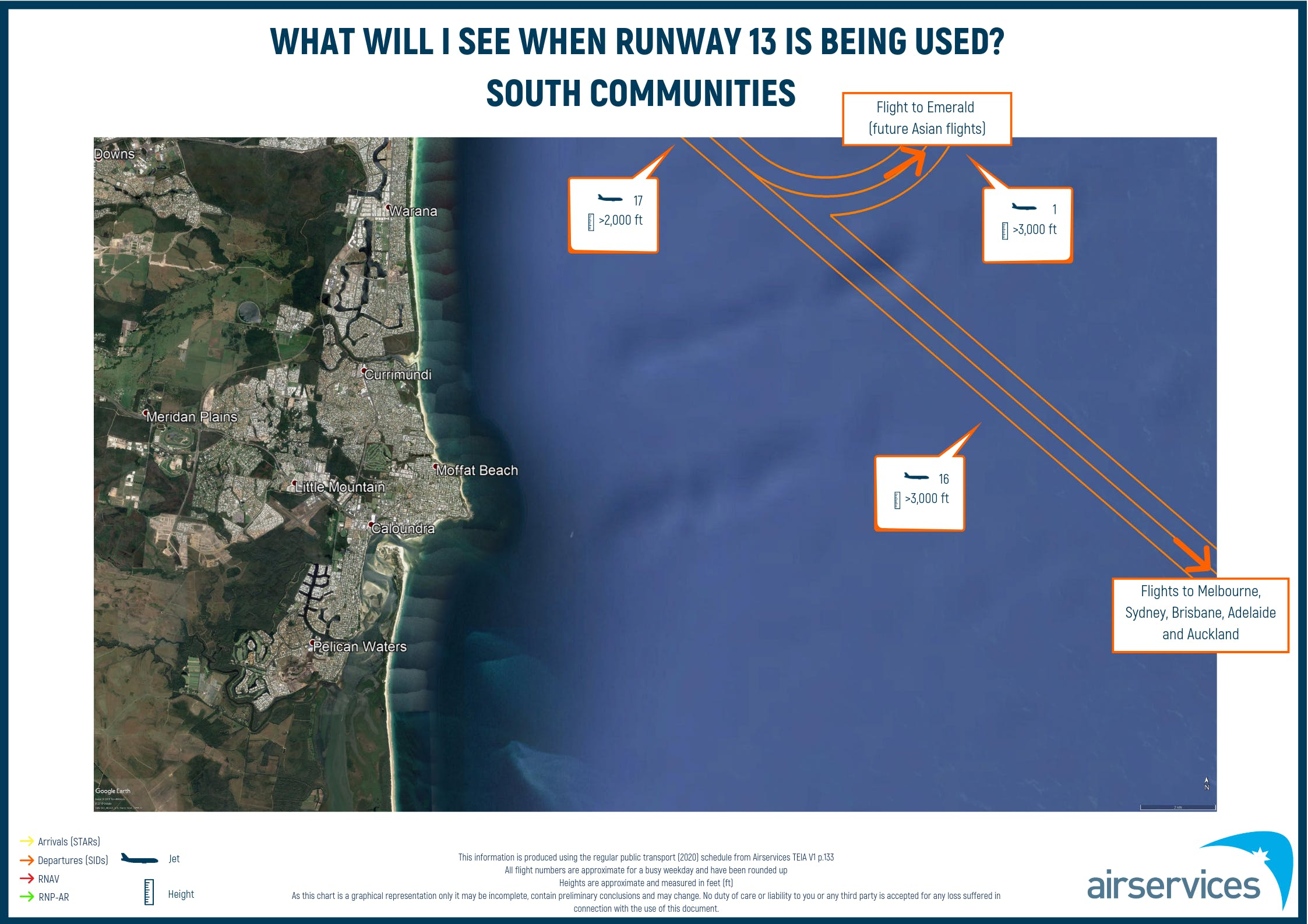 Sunshine Coast Runway 13   South