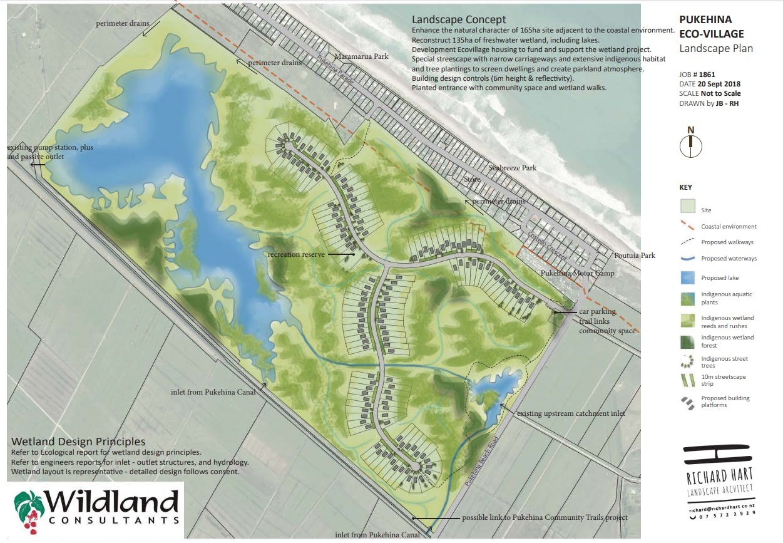 Pukehina Eco Village Landscape Plan