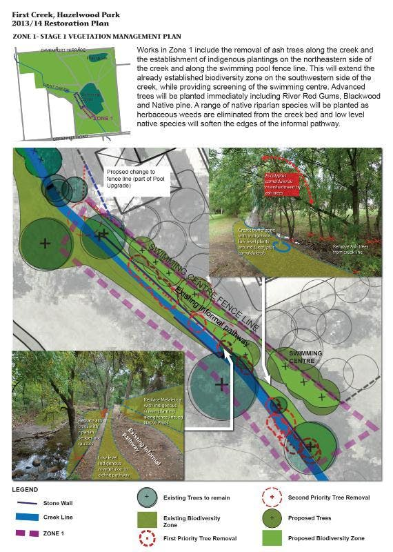 Zone 1 - Vegetation Management Plan