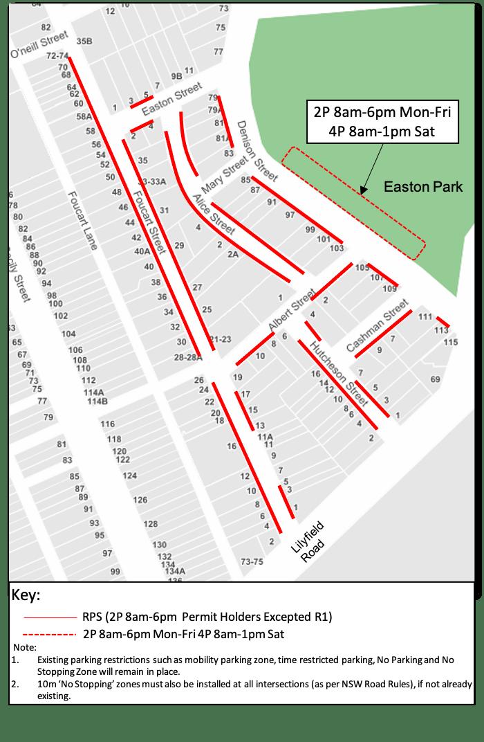 Proposed Parking Restriction