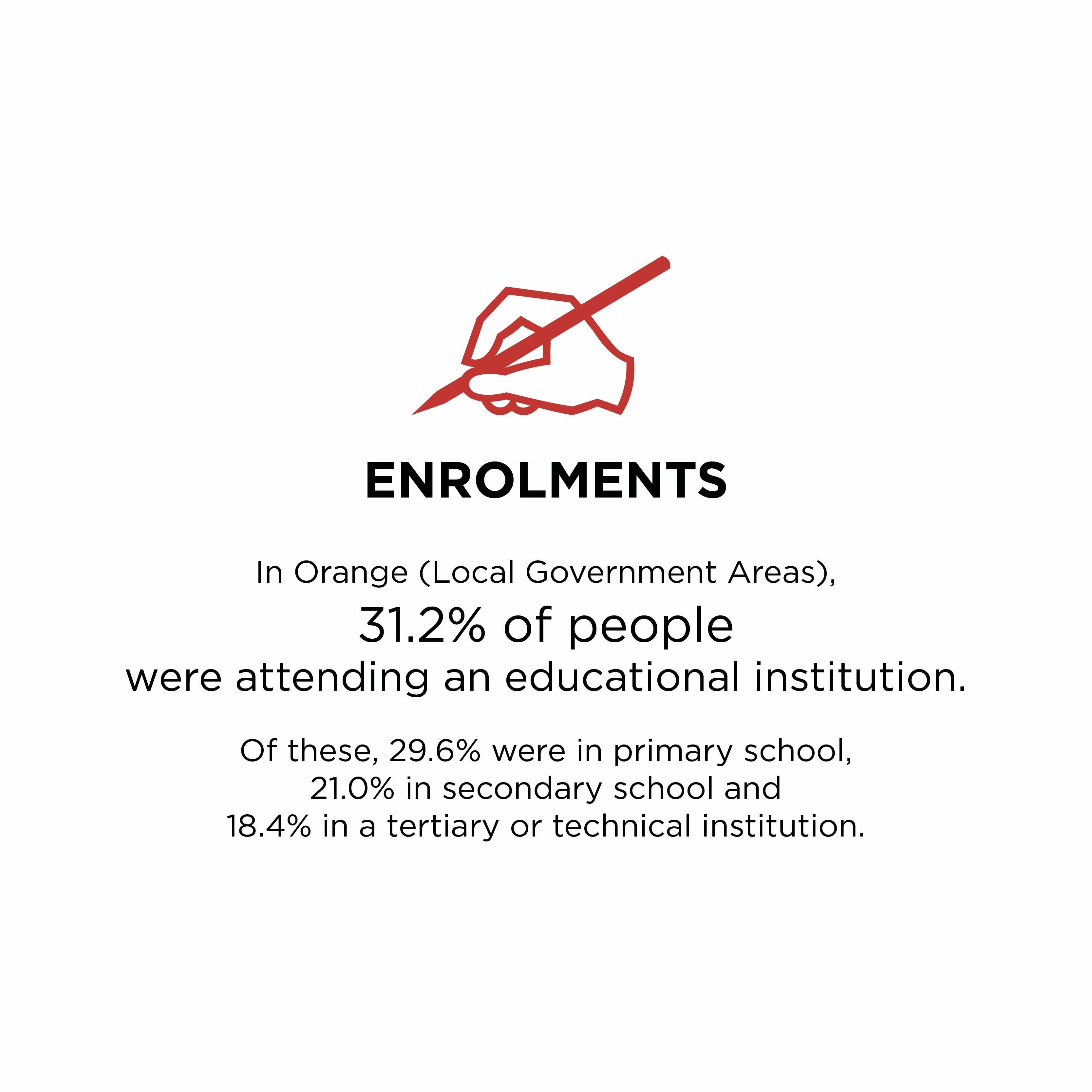 Census 2016 - enrollments