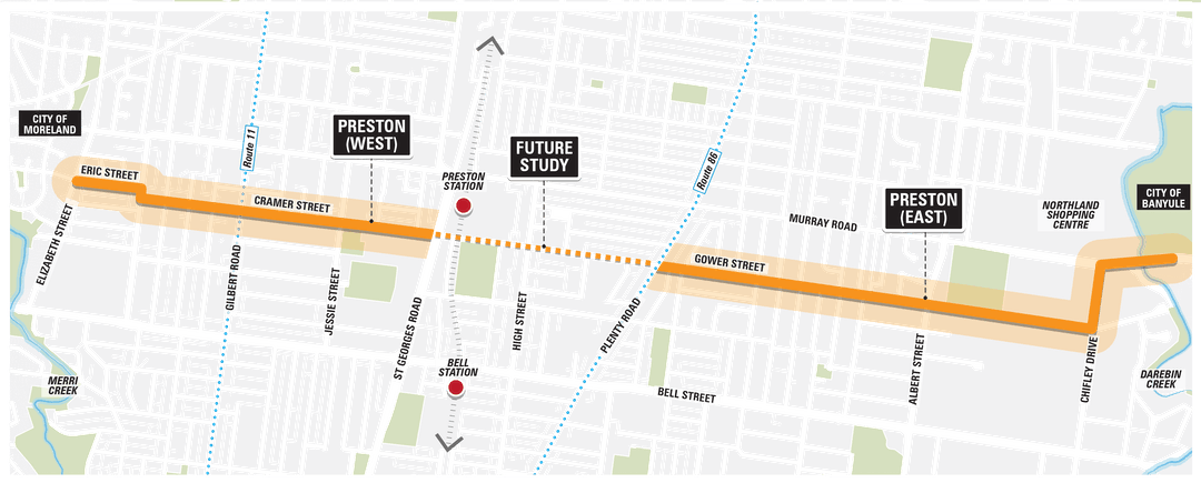 Map of Preston Activity Link corridor including Cramer Street from Eric Street and Elizabeth Street to St Georges Road, and Gower Street from Plenty Road to Chifley Drive.