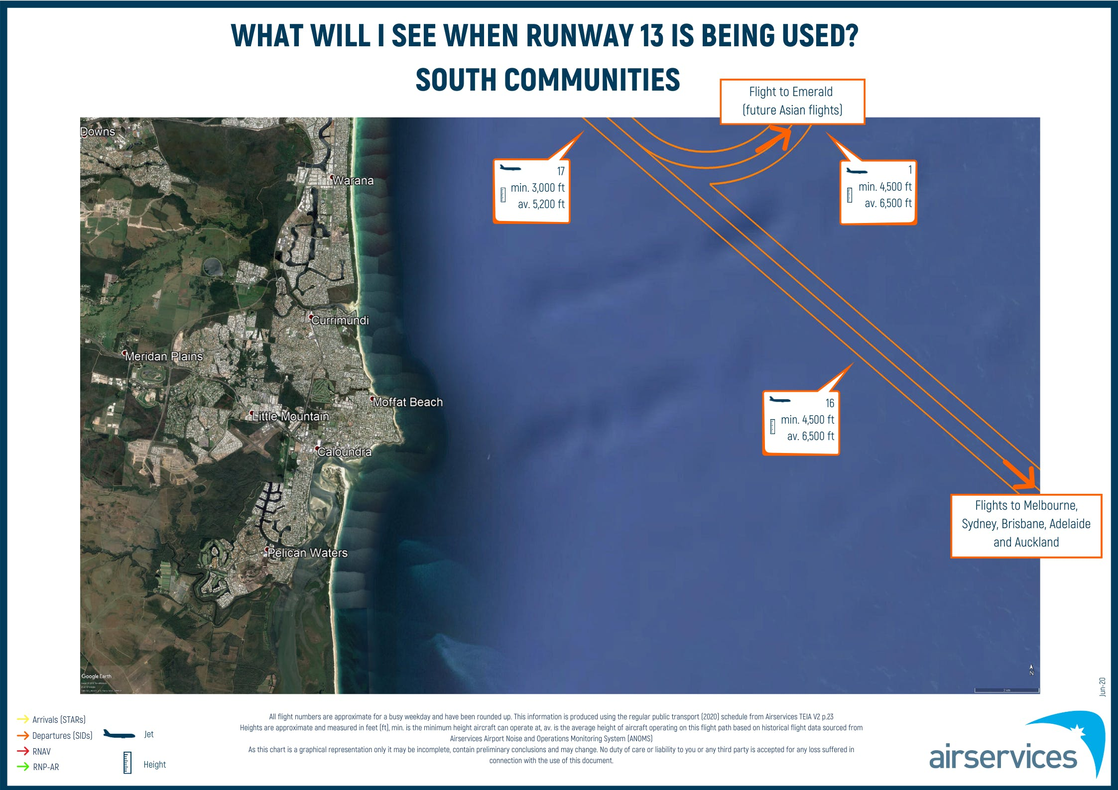 Sunshine Coast Runway 13 - south.png