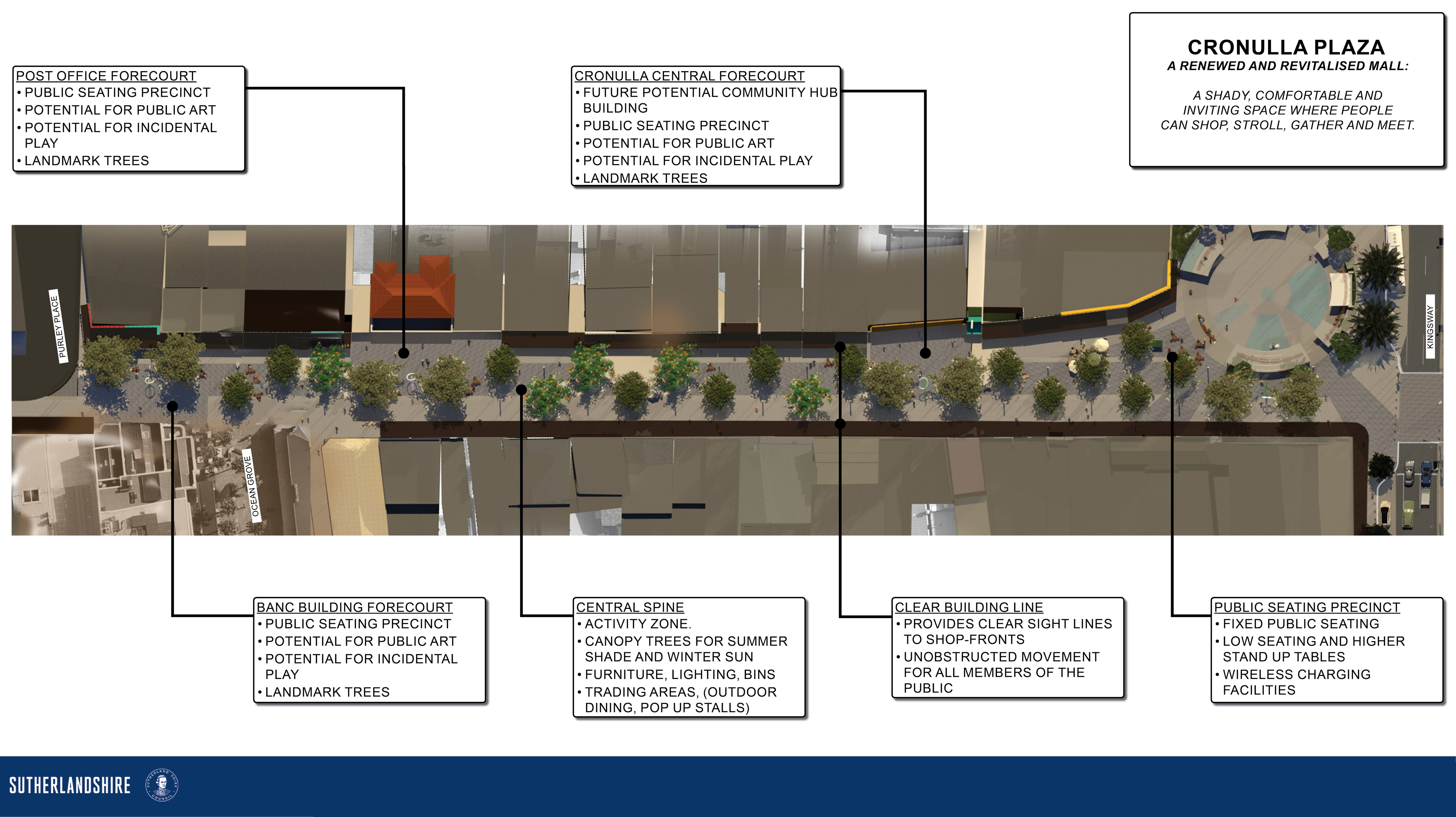 CRONULLA PLAZA DRAFT LAYOUT PLAN