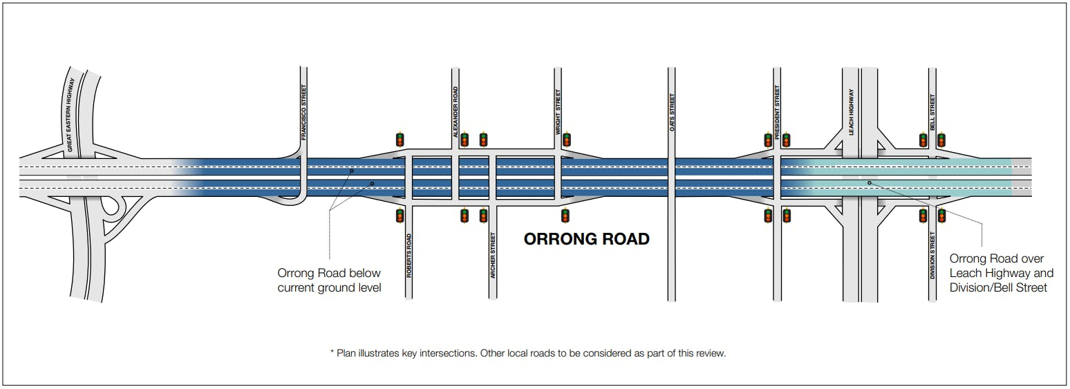 Orrong Road Concept Sketch