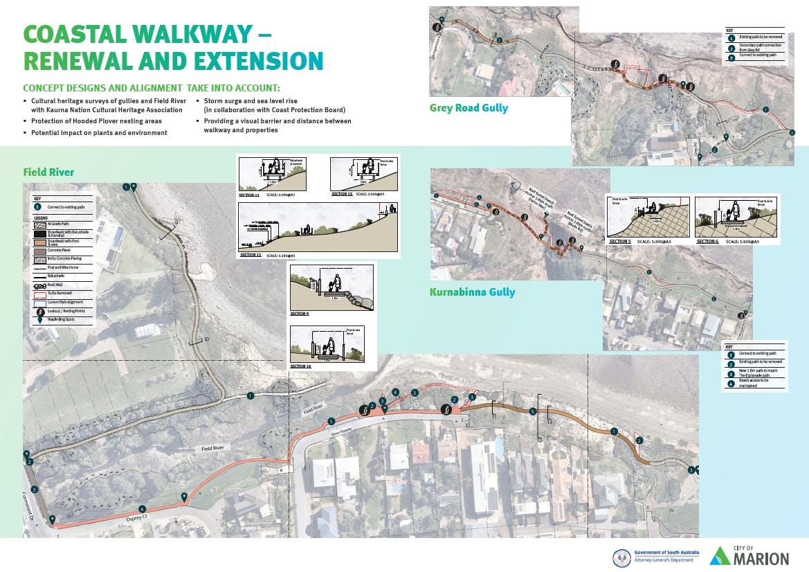 Concept Design Coastal Walkway 2020.PNG