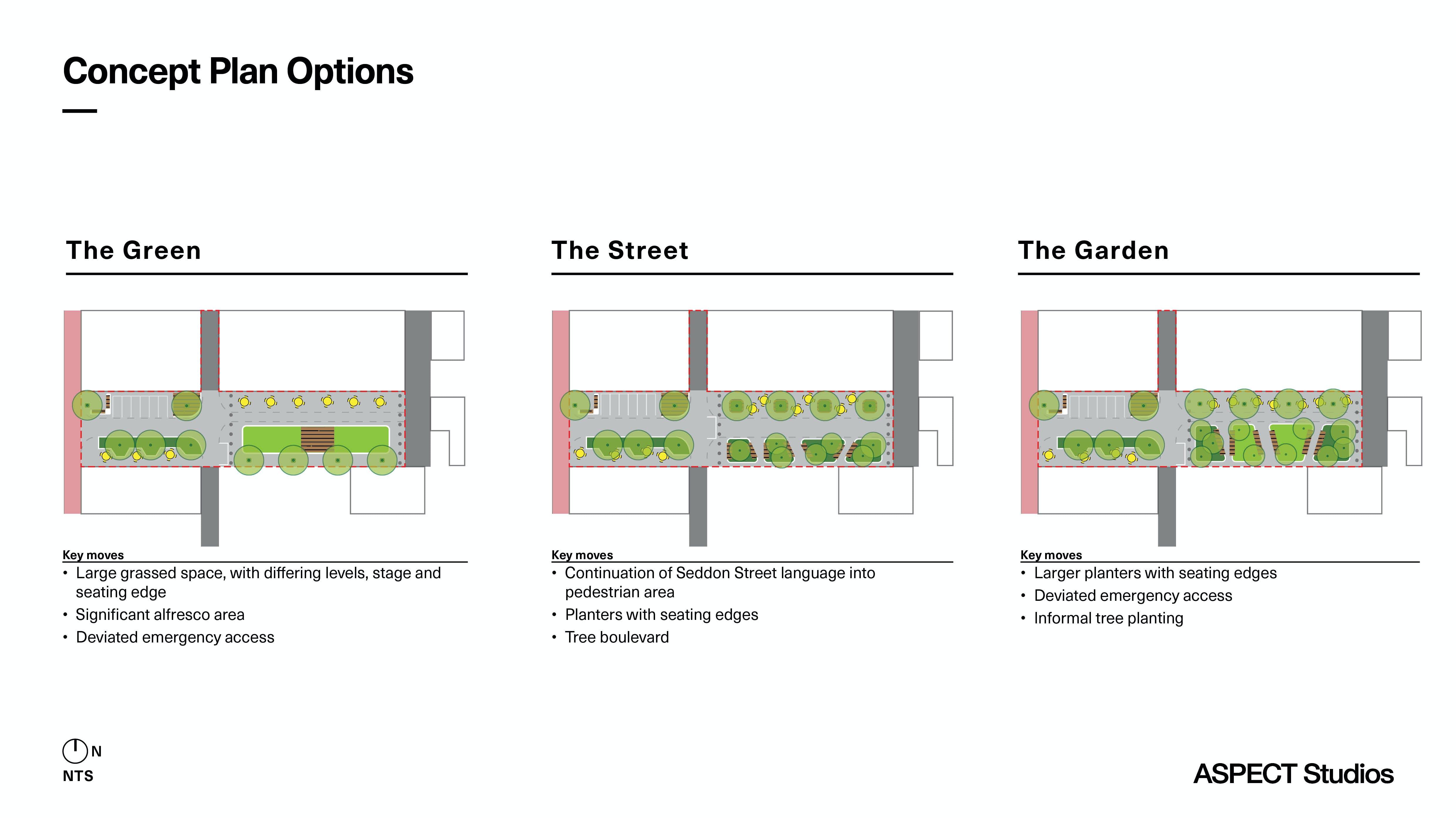 Concept Options - Explanatory Diagrams