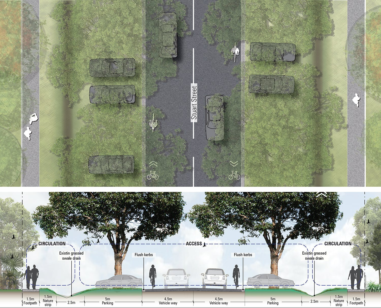 Option 1: On-road bike path - Commercial fringe
