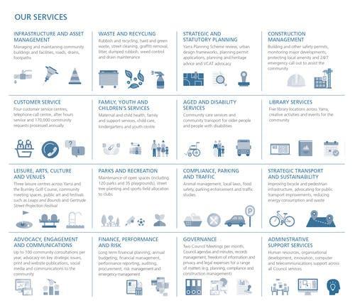 Our_Services_Diagram