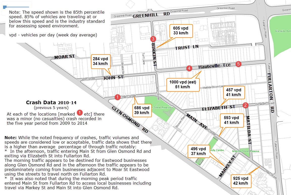 Traffic And Crash Data Summary