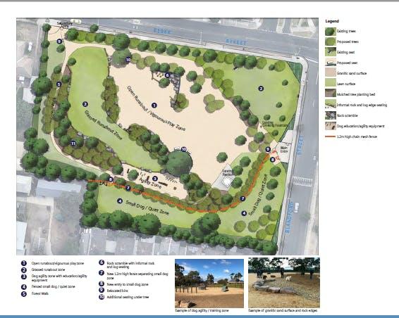 Martin Reserve Concept Plan