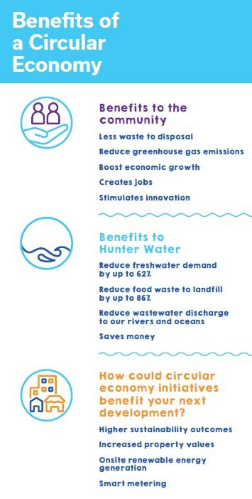 Benefits Of A Circular Economy Snapshot