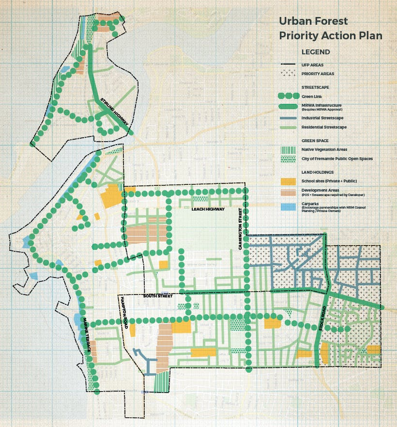 Priority Action Plan