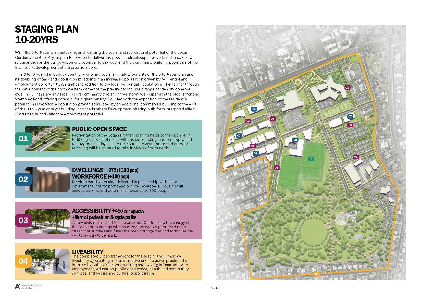 Staging Plan 10-20 Years.jpg
